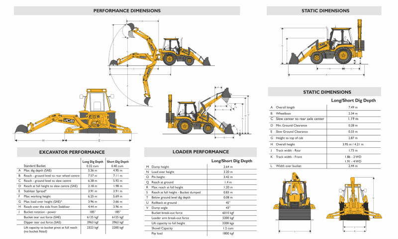 JCB_specification